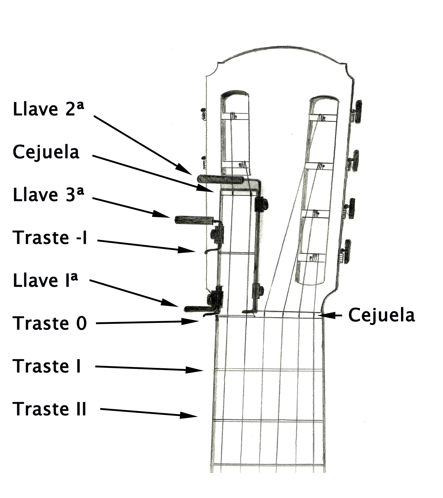 File Esquema Guitarra De Llaves