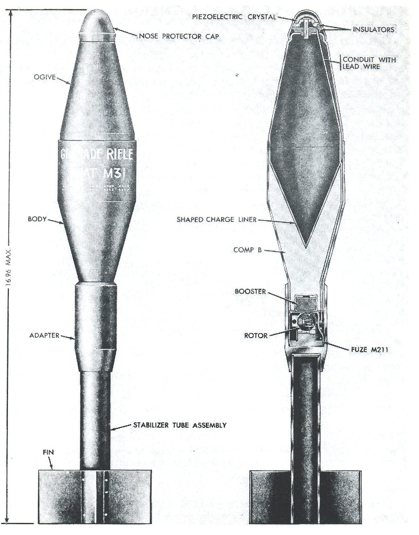 Rifle Grenade