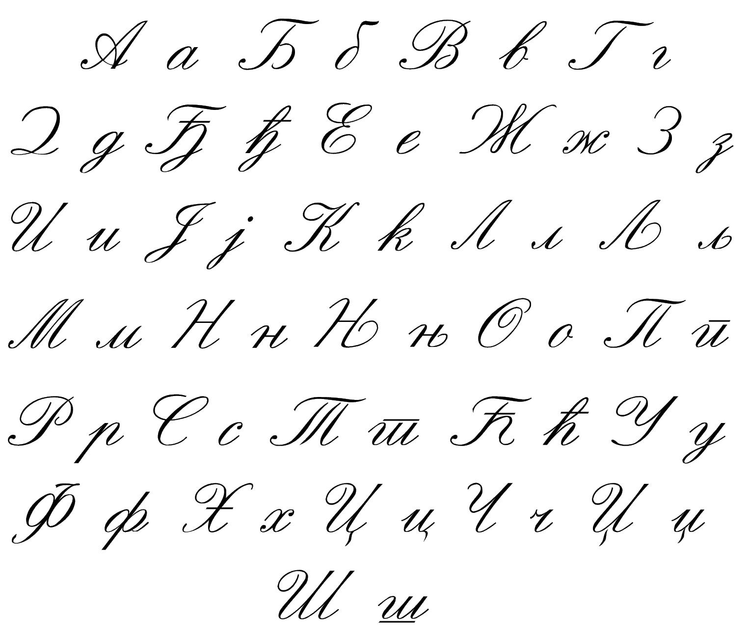 File:Serbian writing style around 1900, now partially