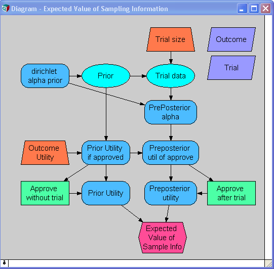 influence diagram excel