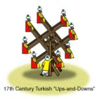 "17th century turkish ""ups and downs"""