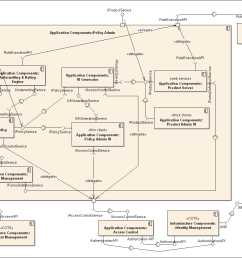 state diagram atm [ 1454 x 974 Pixel ]