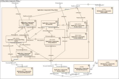 small resolution of state diagram atm