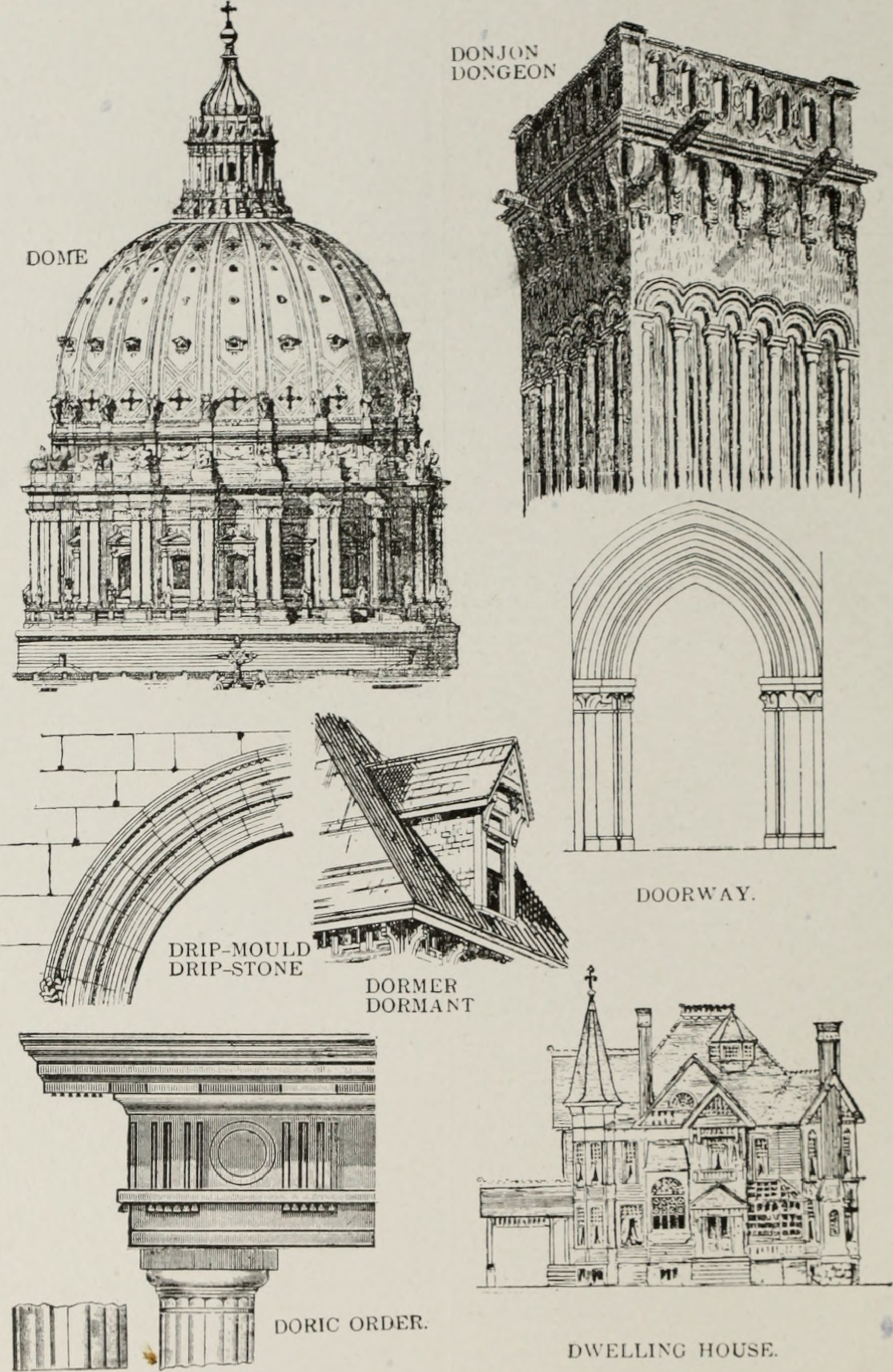 Filethe American Glossary Of Architectural Terms, Being A