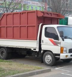 mitsubishi fuso fuse box location [ 3264 x 2448 Pixel ]