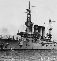 battleship in ww2 russian diagram [ 1400 x 854 Pixel ]