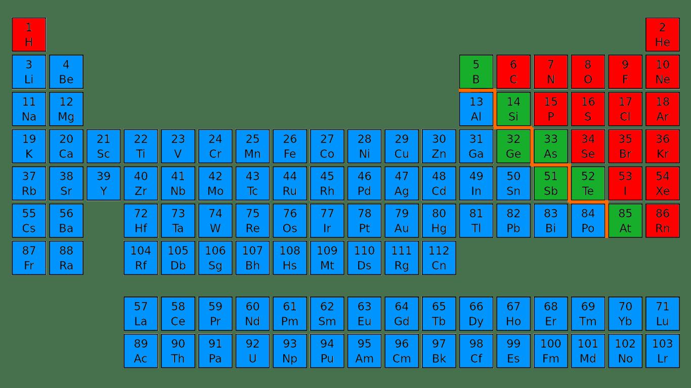 File Metalli Semimetalli Nonmetalli