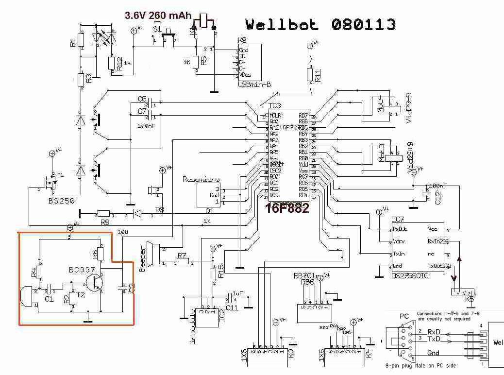 WellBot — Wikiversité