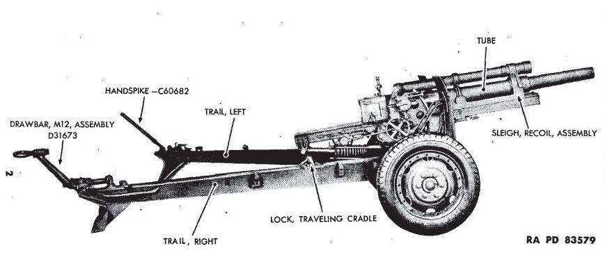 File:TM-9-1325-105mm-howitzer-M2A1-carriage-M2A2-1.jpg