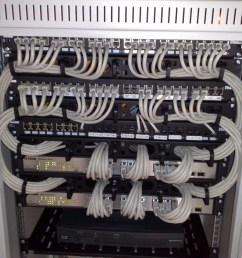 a couple of managed gigabit ethernet rackmount switches connected to the ethernet ports on a [ 1280 x 960 Pixel ]
