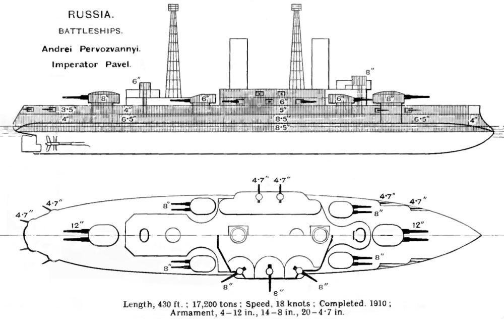 medium resolution of file pervozvanny class diagrams brasseys 1912 jpg