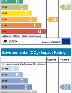 also energy performance certificate united kingdom wikipedia rh enpedia