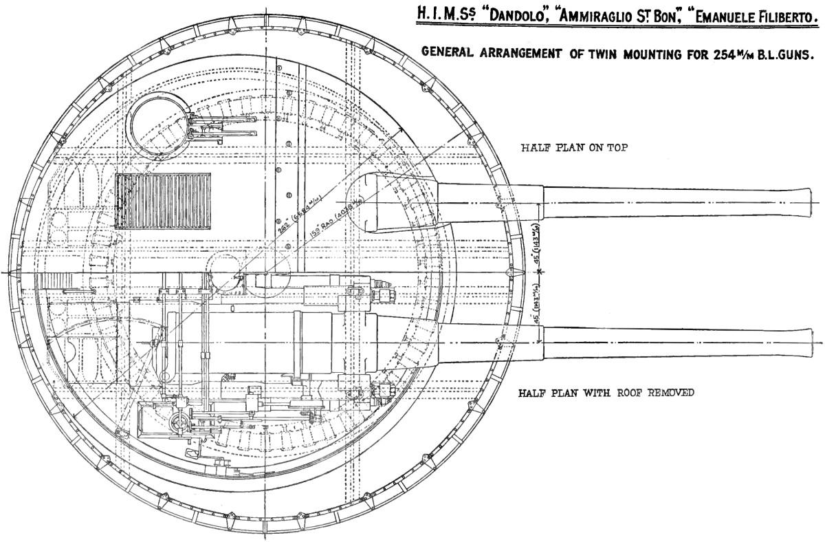 File St Bon 10 Inch Gun Turret Plan