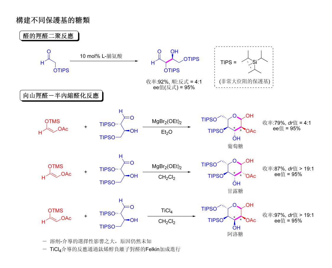 羥醛反應 - Wikiwand