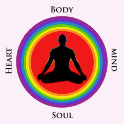 English: Holistic health, body, mind, heart, soul