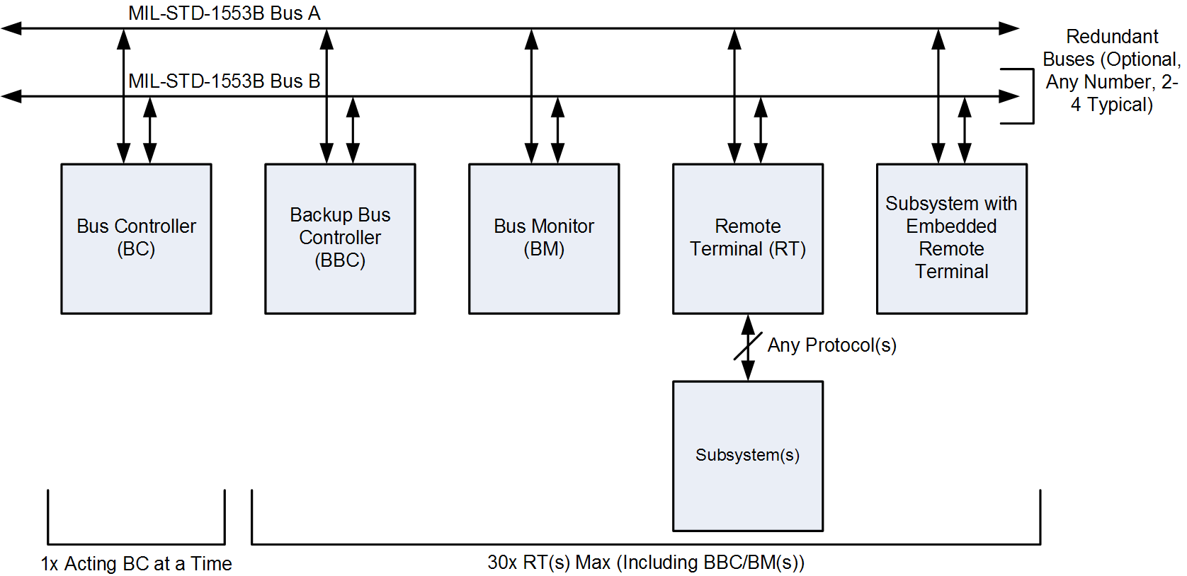 network cable diagram