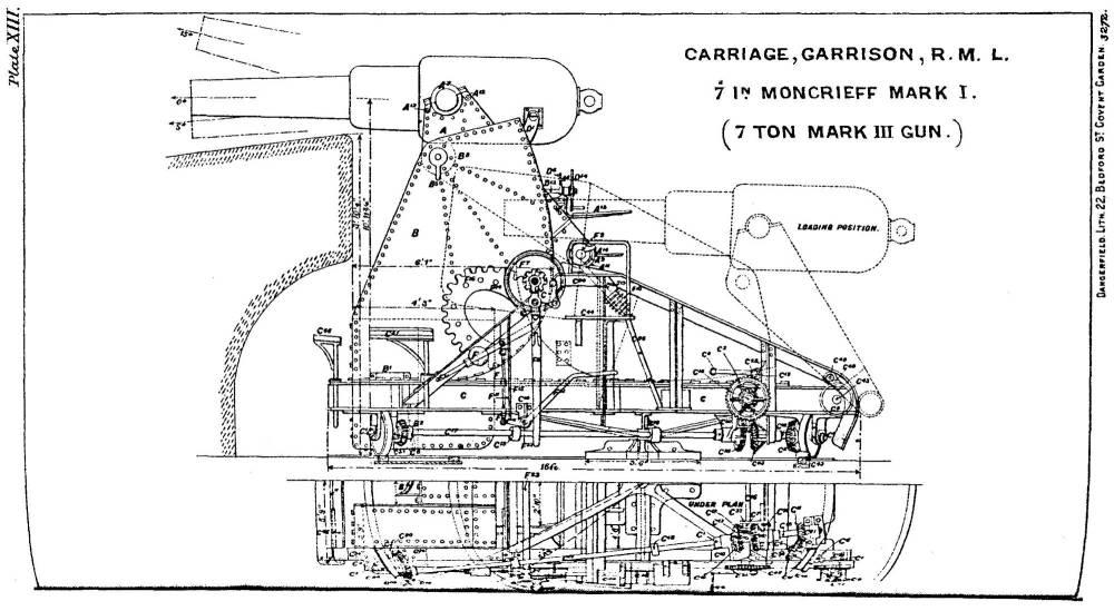 medium resolution of file rml 7 inch gun on moncrieff disappearing mounting mark i diagram jpg