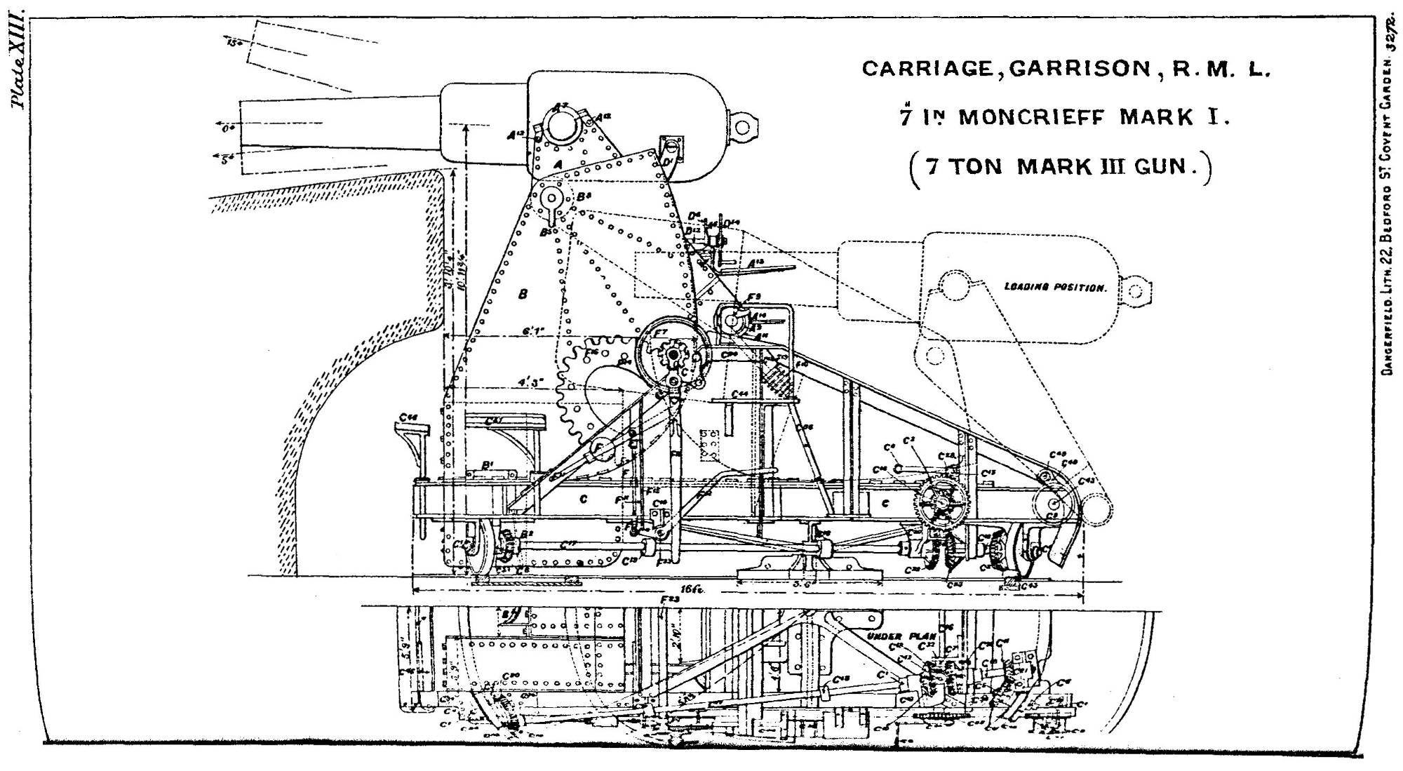hight resolution of file rml 7 inch gun on moncrieff disappearing mounting mark i diagram jpg
