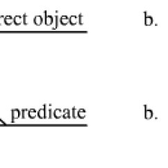 Diagramming Sentences Diagram Wiring For Dual Battery System Sentence Wikipedia Basic Reed Kellogg Schema