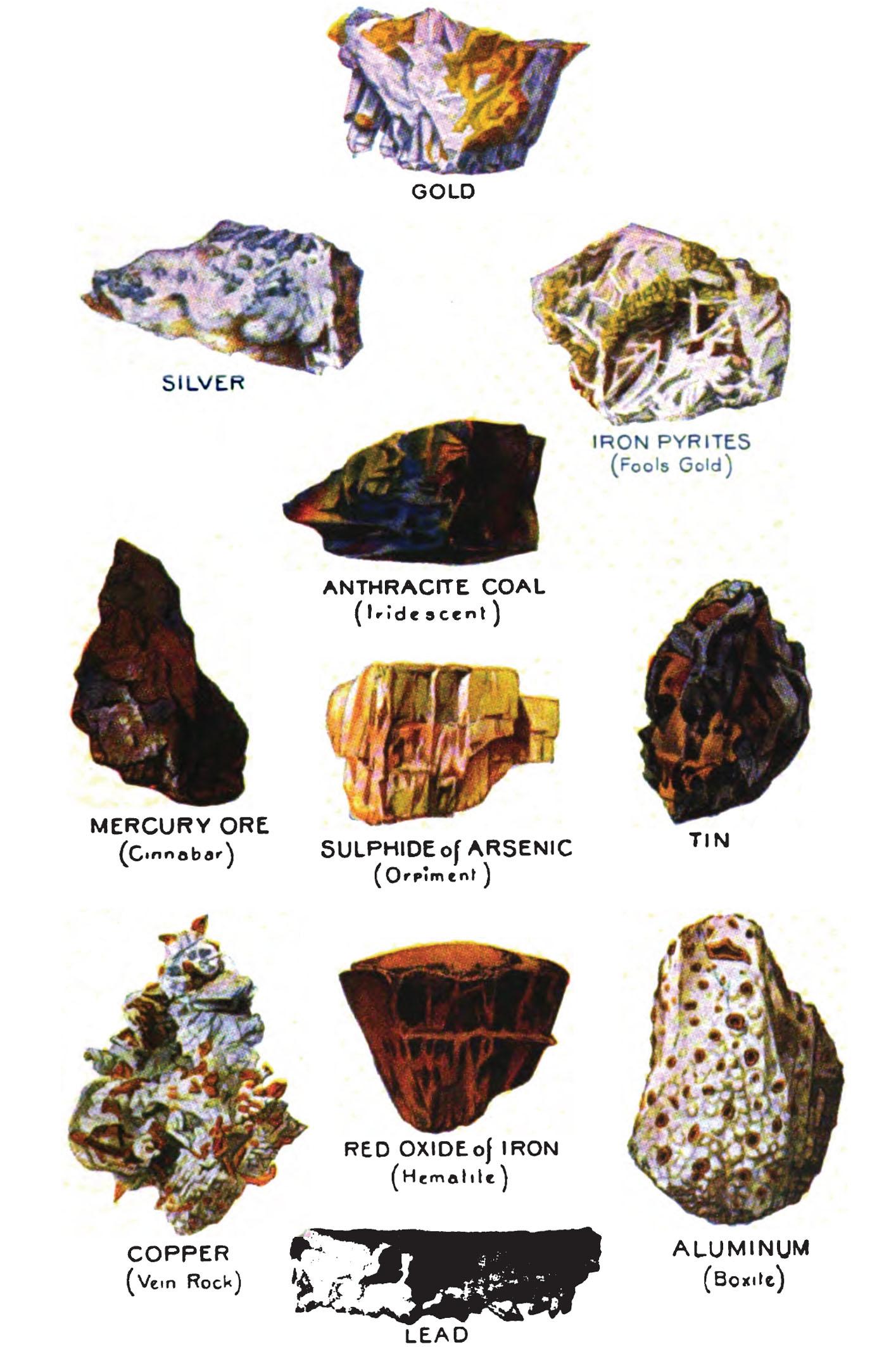 File Americana Mineralogy