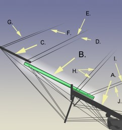 boom chain diagram [ 1200 x 1200 Pixel ]