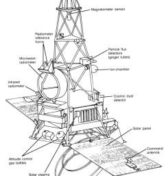 file diagram of mariner 1 jpg [ 789 x 1107 Pixel ]