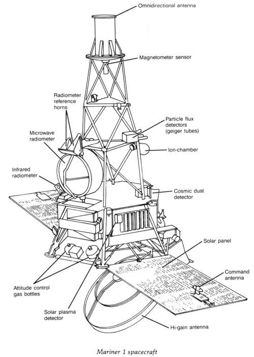 small resolution of file diagram of mariner 1 jpg