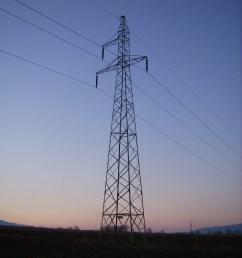 high voltage ac transmission towers edit  [ 2112 x 2816 Pixel ]