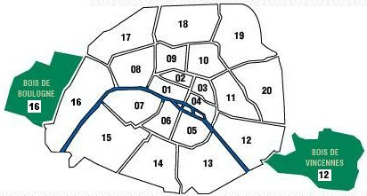 Arrondissements of Paris