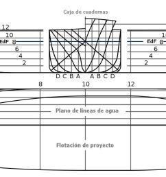 diagram of boat part [ 2000 x 690 Pixel ]