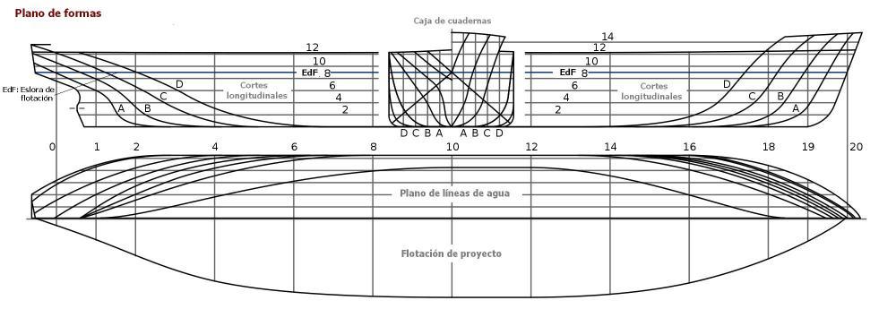 medium resolution of diagram of boat part