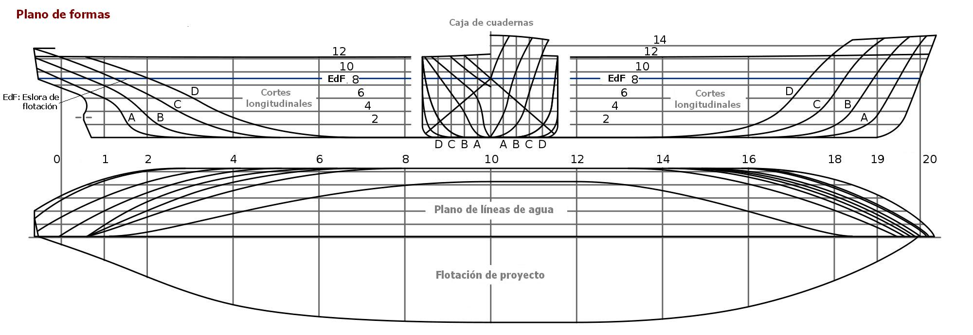 hight resolution of diagram of boat part