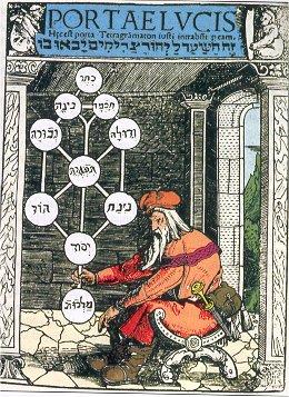 The Medieval era began esoteric circles of Kab...