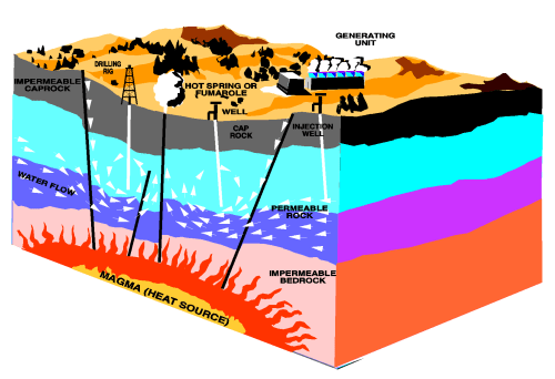 small resolution of geothermal energy use in infrastructure