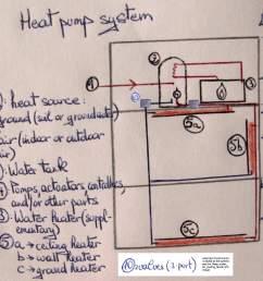 file heat pump system jpg [ 2392 x 2112 Pixel ]