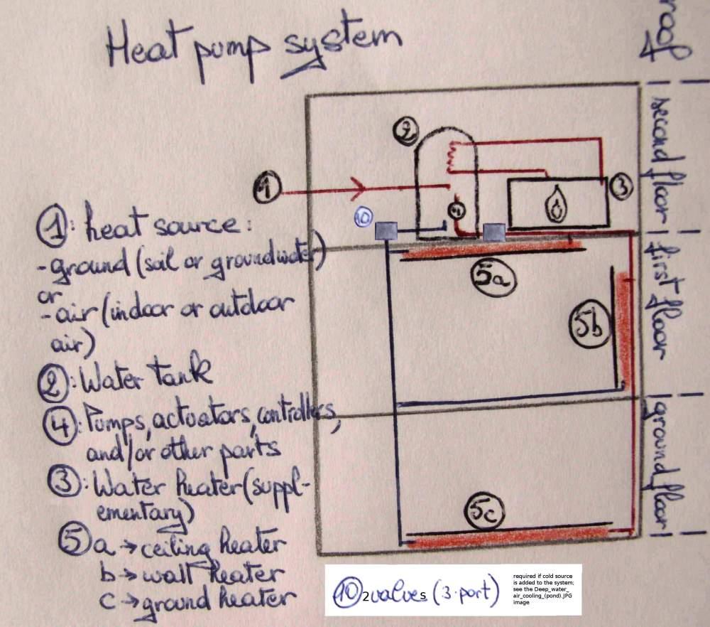 medium resolution of file heat pump system jpg