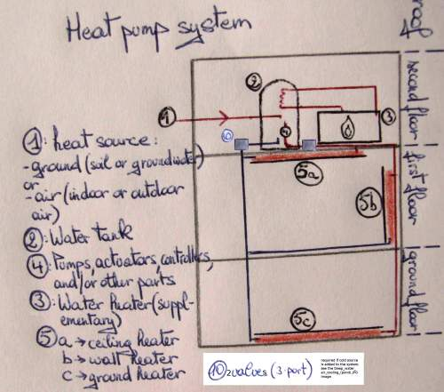 small resolution of file heat pump system jpg