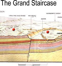 grand staircase big jpg [ 1700 x 483 Pixel ]