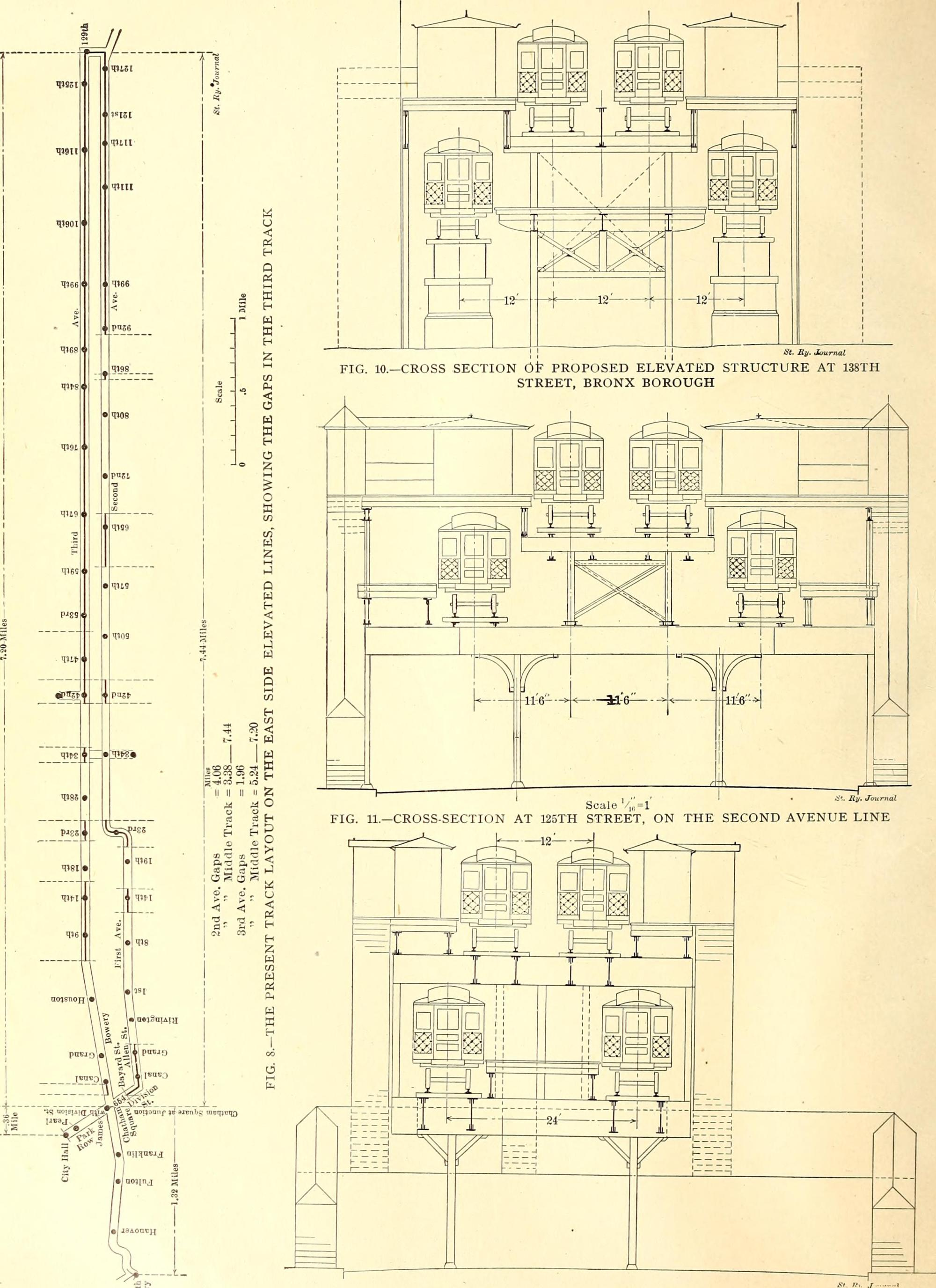 hight resolution of file the street railway journal 1907 14757700791 jpg