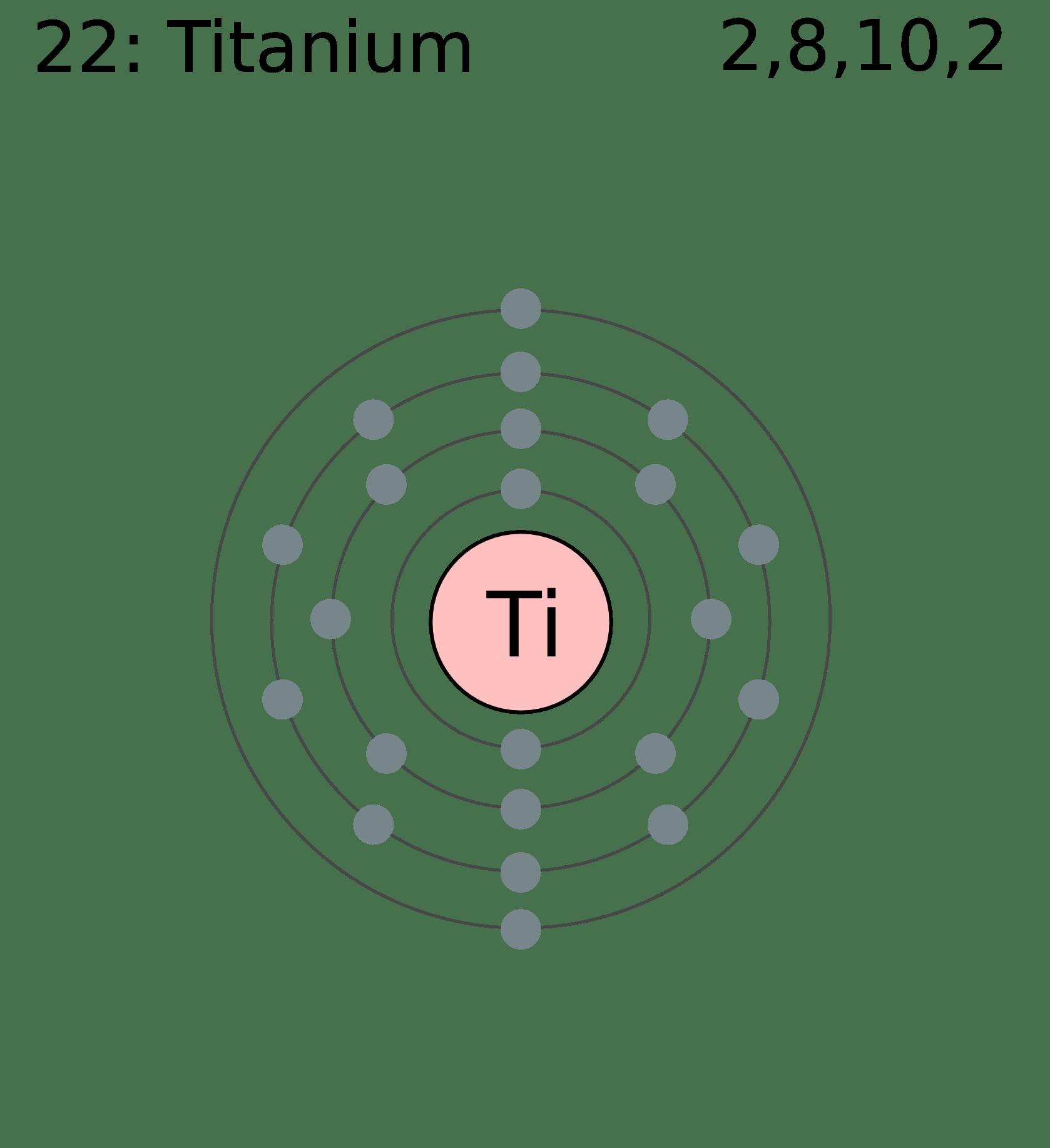 File Electron Shell 022 Titanium