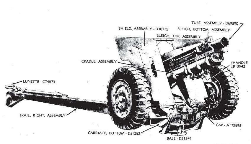 File:TM-9-1320-75mm-howitzer-M1A1-carriage-M3A3-1.jpg