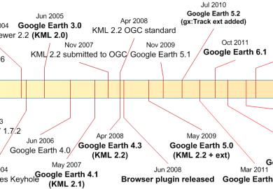 File Information Orangeg Simple English Wikipedia
