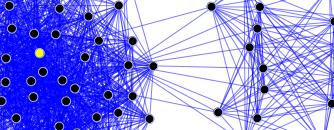 career network