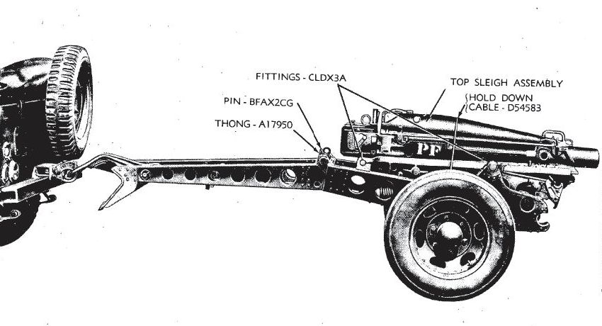 File:TM-9-1320-75mm-howitzer-M1A1-carriage-M8-4.jpg