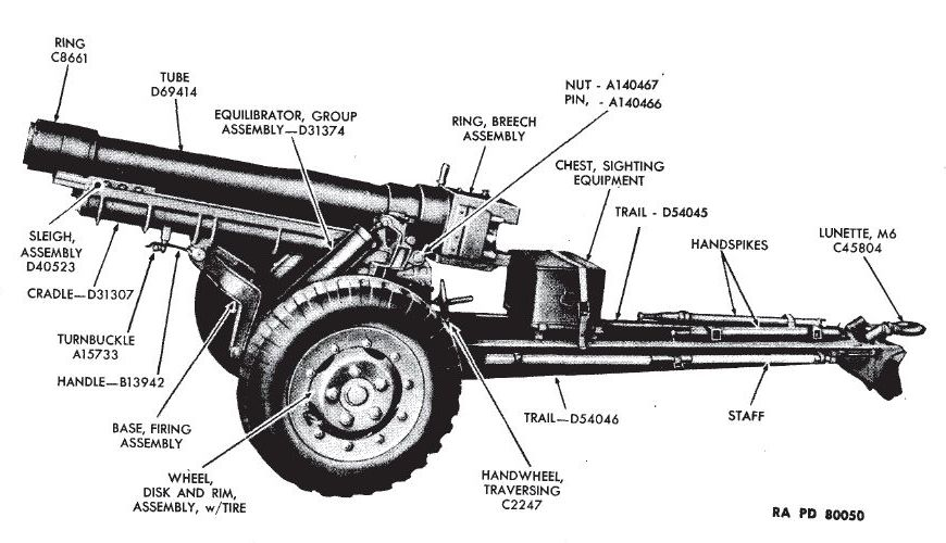 File:TM-9-1326-105mm-howitzer-M3-carriage-M3A1-1.jpg