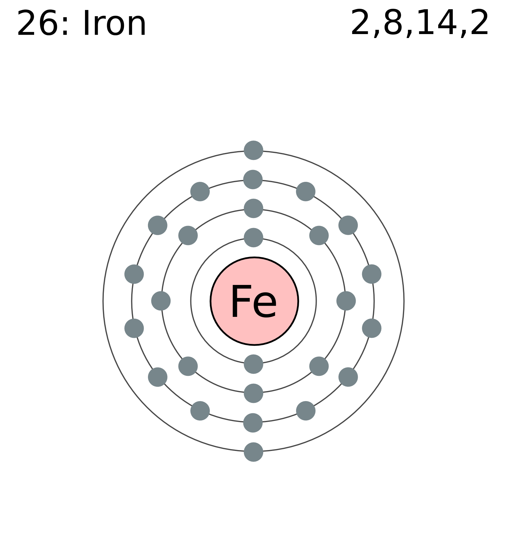 File Electron Shell 026 Iron