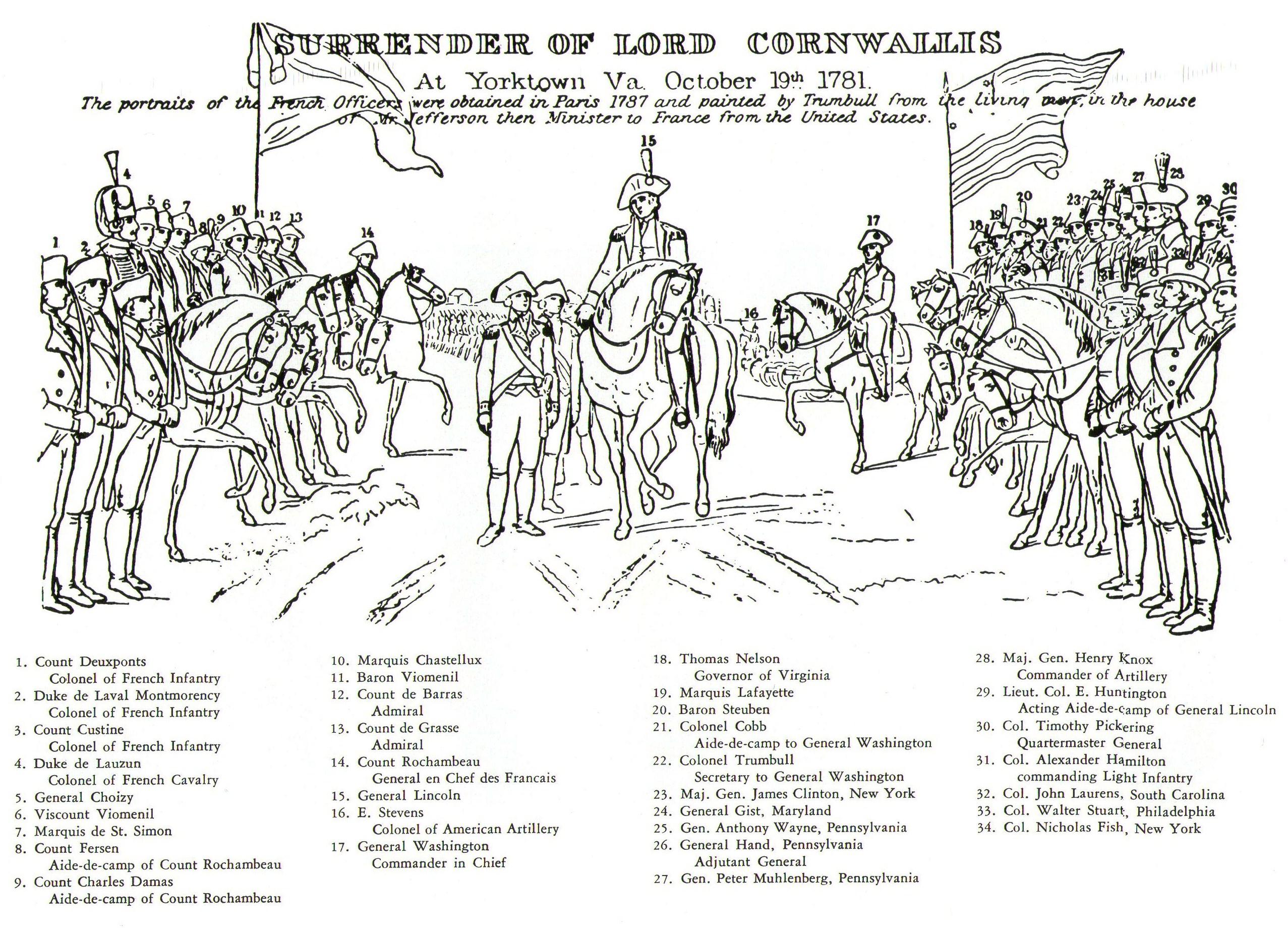 American Revolutionary War Resource Guide