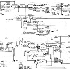 What Is Computer Explain With Block Diagram Wiring For Automotive Voltmeter File Of Central And Sequencer Jpg