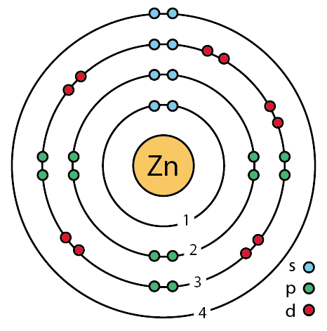 copper atom diagram subwoofer wiring kicker zinc bohr arrow blog protons file 30 zn enhanced