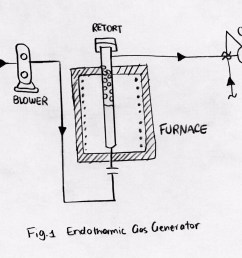 gas generator diagram wiring diagram paper gas generator diagram for office building gas generator diagram [ 2016 x 1148 Pixel ]